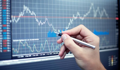 4月20日越南金价和股市情况
