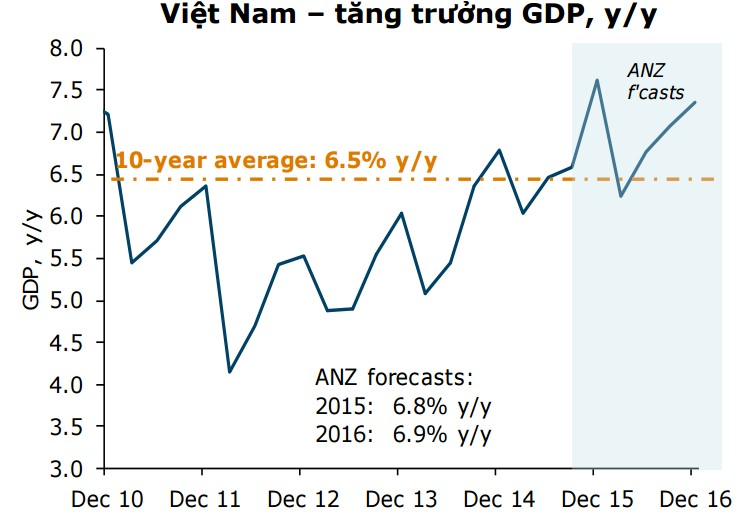 Bloomberg News: Vietnam needs to take full use of opportunities for national development