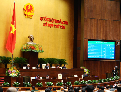 Positive impacts of the 8th session, 13th National Assembly